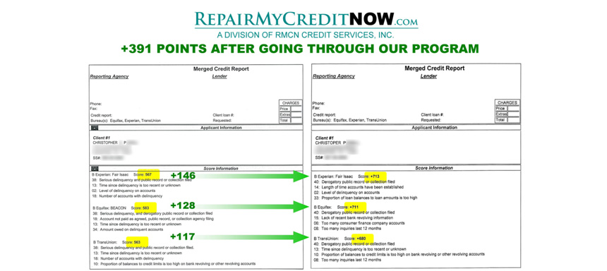 Results after successful credit restoration by RMCN Services